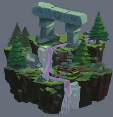 Planning for the waterfall animation